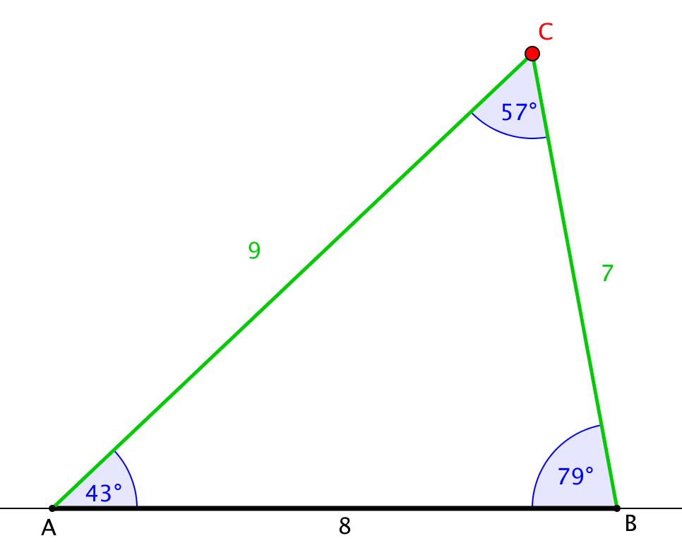 Mathematik erforschen (Kl. 7-8) - Dynamisch mit GeoGebra