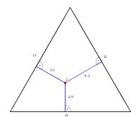 Mathematik GeoGebra Problemlösen